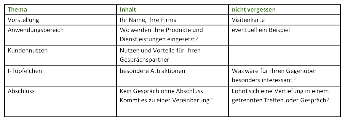 Links zum Thema